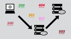 http-errors-codes